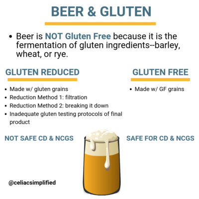 Gluten Reduced versus Gluten Free Beer